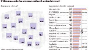 PKB na mieszkańca w poszczególnych województwach