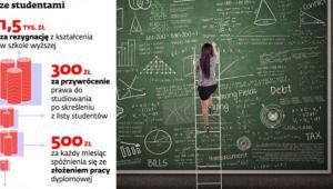 Niedozwolone opłaty za studia zawarte w umowach ze studentami