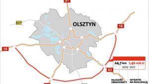 obwodnica Olsztyna