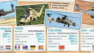 Śmigłowce bojowe, które może kupić polska armia