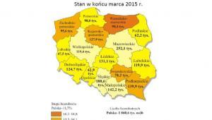Bezrobocie w Polsce na koniec marca - dane GUS
