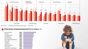 Zasięg ubóstwa skrajnego, w proc. osób w gospodarstwach domowych