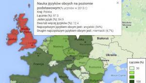 Nauka języków w UE