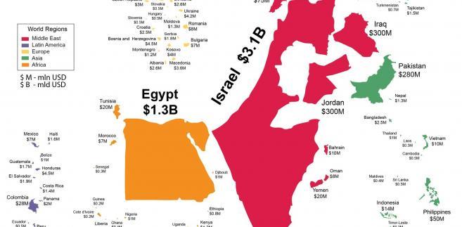 Kraje skalowane według wielkości zagranicznej pomocy wojskowej otrzymanej z USA