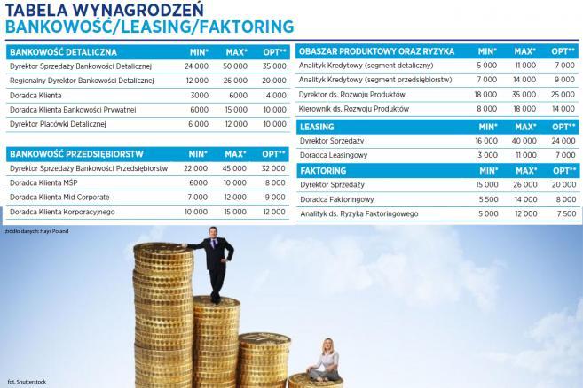 1 Bankowość-faktoring-leasing