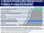 Polska kontra cyfrowa rewolucja. Czy dogonimy Zachód?
