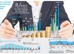 Hossa rządowych spółek. Zyski 15 państwowych firm są najwyższe od 2011 roku