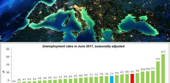 Bezrobocie wyrównane sezonowo w czerwcu 2017 r. w państwach UE. Źródło: Eurostat