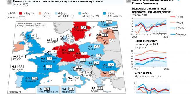 Kto ma deficyt a kto nadwyżkę w budżecie w UE