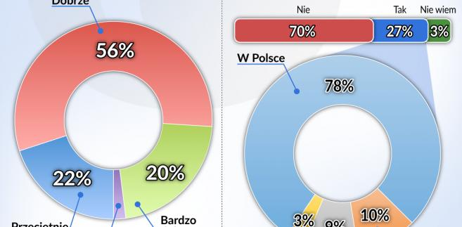 Firmy inwestycyjne działające w Polsce (graf. Obserwator Finansowy)