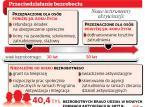 Polacy nie chcą telepracy. Chętnie się za to przeprowadzą