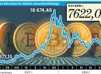 Zwolennicy bitcoina liczyli na odwilż, ale stanowisko KNF nie łagodnieje