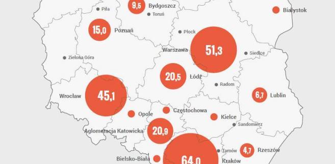 Zatrudnienie w centrach usług 2018 - mapa Polski