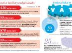 Ekonomiczny dżihad. Terroryści finansują swoją działalność z wyłudzeń VAT w UE