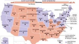 Wyniki wyborów prezydenckich w USA