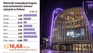 Wartość transakcji kupna nieruchomości komercyjnych w Polsce. Na zdjęciu Galeria Katowice, fot. materiały prasowe