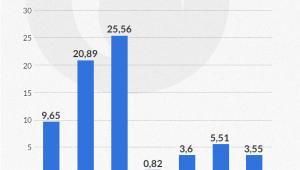 Wzrost wartości kredytów hipotecznych (infografika Dariusz Gąszczyk)