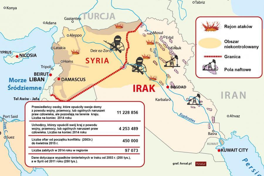 Syria, Irak, Państwo Islamskie