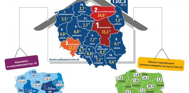 Zadłużenie czynszowe Polaków