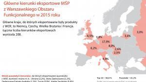 Główne kierunki eksportowe MŚP z WOF w 2015 r..jpg