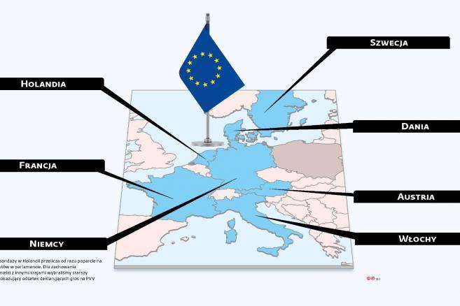 Szczyt unii (c)(p)