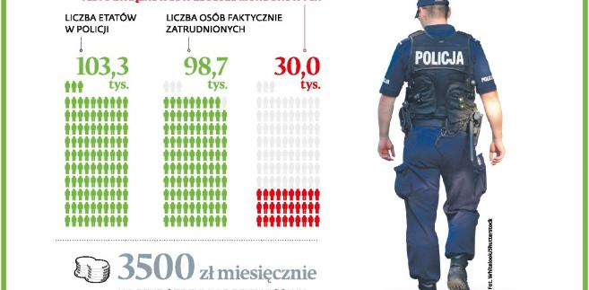 Strajk Policji (p)