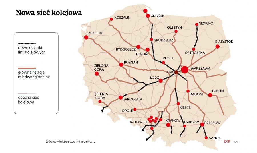 Nowa sieć kolejowa