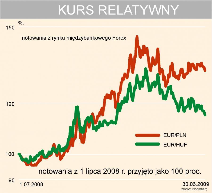 przejść do trybu online buty temperamentu popularne sklepy Słowacy płaczą z powodu euro - zdjęcie 5